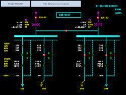 Mobile Circuit Monitoring