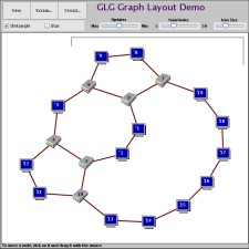 GLG Graph Layout Demo