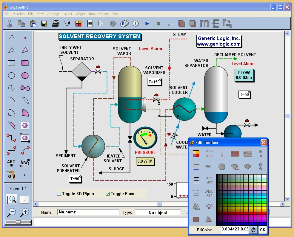 Real-Time Graphics for HMI, SCADA, C/C++, Java, C#/.NET, Linux and Windows