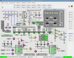 Radioactive Waste Facility Control and Monitoring