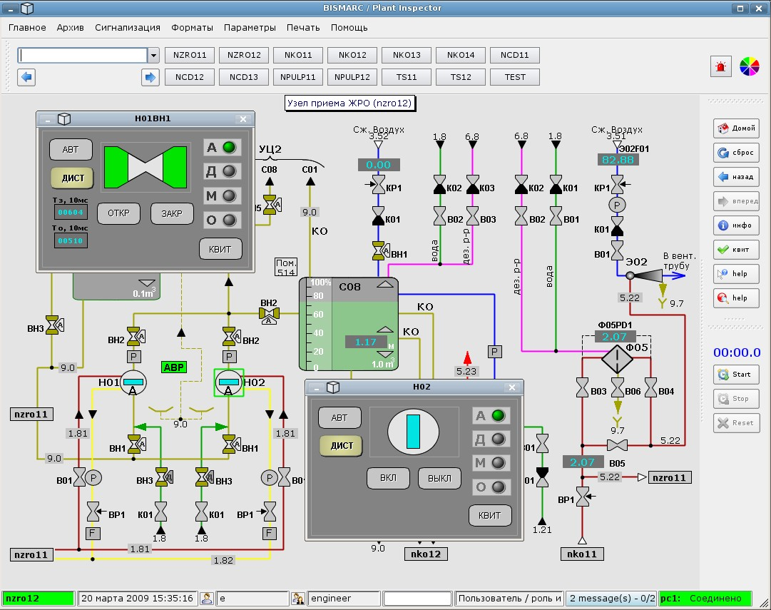 Real-Time HMI and SCADA for C/C++, Java, C#/ NET, Linux, Windows