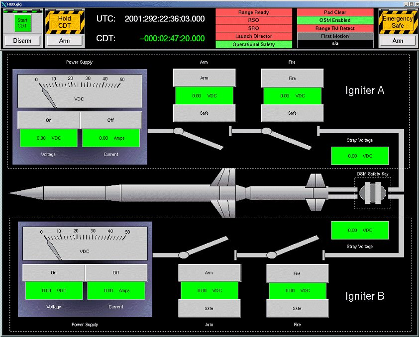 Real-Time HMI and SCADA for C/C++, Java, C#/ NET, Linux